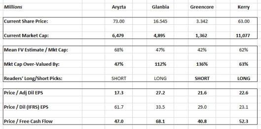 4 Horsemen Valuation Table II